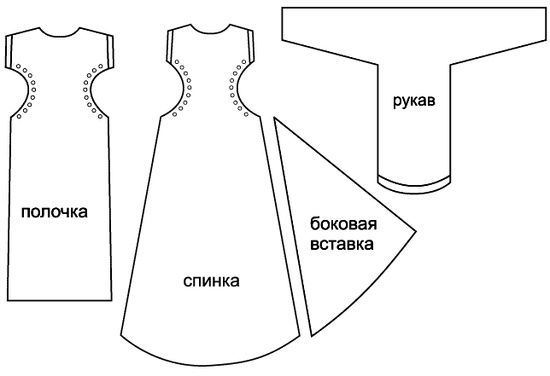 Como hacer un traje medieval mujer
