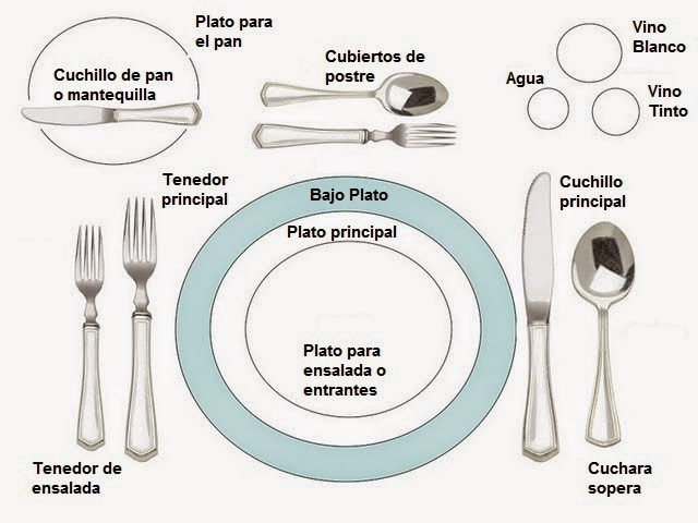 El blog de ladyvap for Como poner una mesa bonita