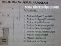 8 Tokoh di Kompleks Makam Adipati Pragola