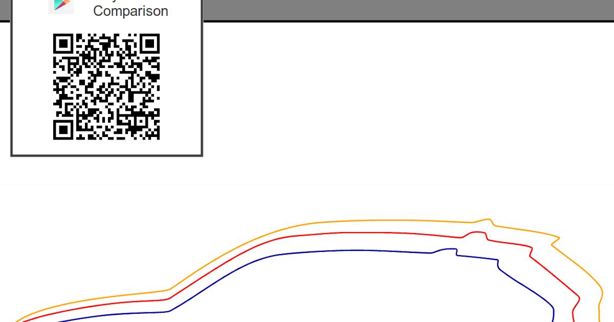 BMW X1 vs X3 vs X5  Compare dimensions visually  wwwcarcompare
