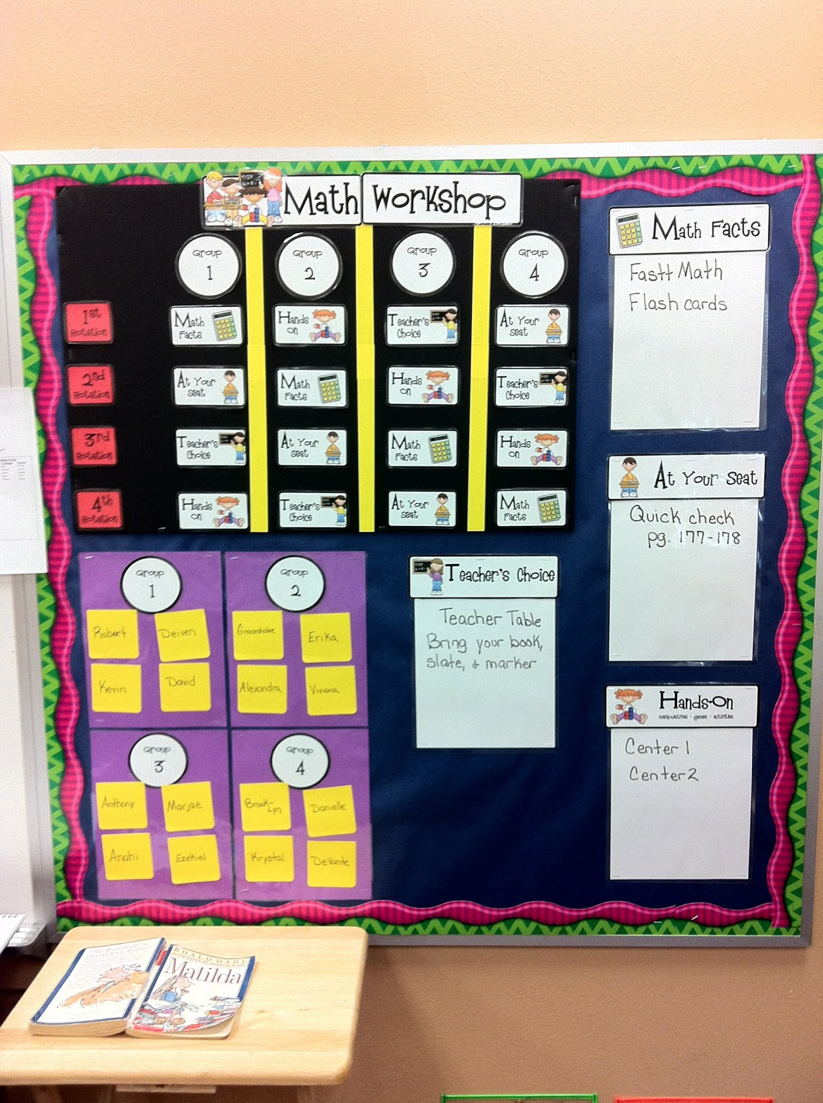 Classroom Rotation Ideas ~ Simply elementary math rotations rock