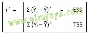 Gambar: Cara membuat Rumus matematika kompleks menggunakan tabel Microsoft Word (Langkah 3)