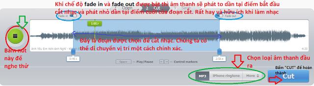 Hướng dẫn cắt nhạc MP3 online nhanh nhất, hiệu quả, miễn phí