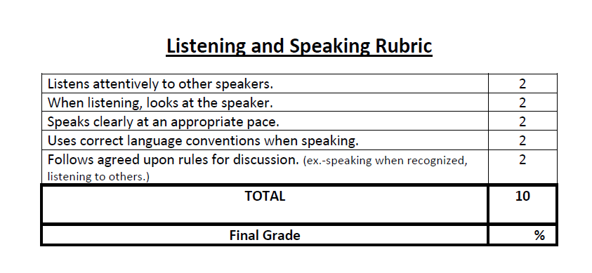 Jennifer's Teaching Tools: Rubrics!