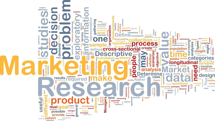 advertising strategy research Marketing strategy is a long-term, forward-looking approach to planning with the fundamental goal achieving a sustainable competitive advantage strategic planning.