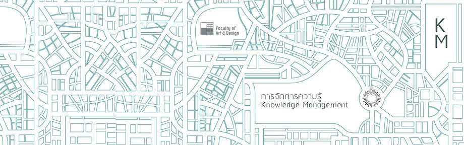 การจัดการความรู้ Knowledge Management  คณะศิลปะและการออกแบบ มหาวิทยาลัยรังสิต