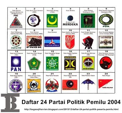 Daftar 24 Partai Politik Peserta Pemilu Tahun 2004