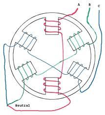 Prinsip kerja Motor 3 Phasa