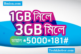 Grameenphone-200-Data-Bonus-on-1GB