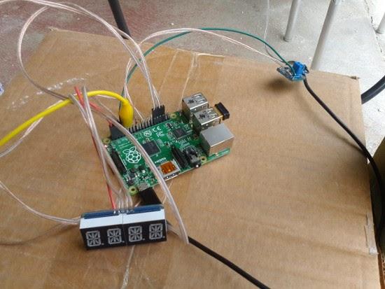 Raspberry Pi utilizado como controlador