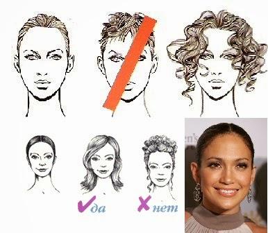 Какие причёски подойдут для сердцевидного лица6