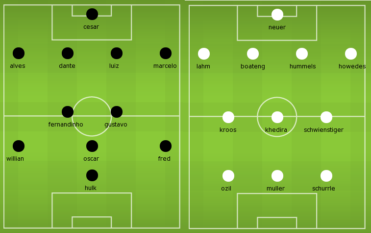 Match Preview: Brazil Vs Germany
