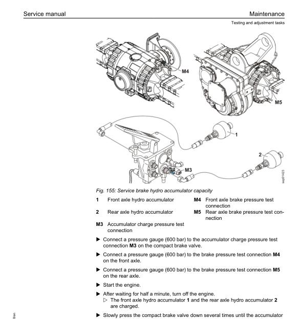 Fiat 500 manual transmission problems