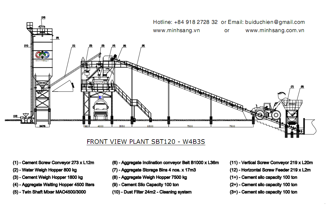 Ready Mix Concrete Batching Plant Layout Ready Mix