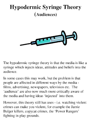 hypodermic syringe model sees media audience passive and e Sociology of the media critically compare and contrast the 'hypodermic model' of model treats the audience as passive get to see or read about in media.