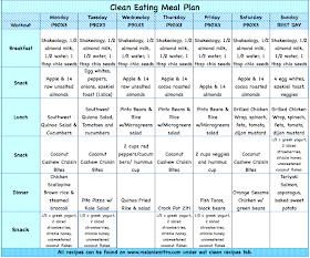 P90X3 Meal Plan