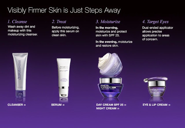 Avon Anew Anti-Aging Products
