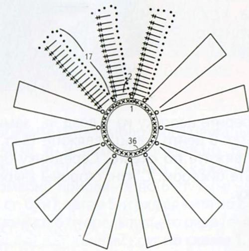 Брошка-хризантема крючком