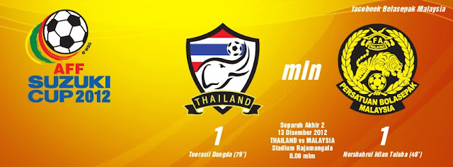 Keputusan Thailand vs Malaysia 13 Disember 2012 - Separuh Akhir Kedua Piala AFF Suzuki 2012