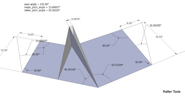 Roof framing geometry quad tetrahedra analytic algorithm for Roof drawing app
