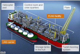 N E B Worlds First Floating Liquefied Natural Gas Flng