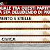 Tutti i sondaggi presentati ieri a Ballarò