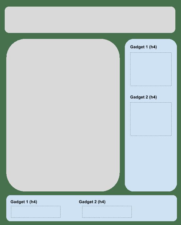 Cómo optimizar los encabezados del sidebar y footer