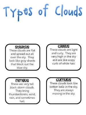 ... Cloud Types in addition Cloud Types. on the different types of clouds