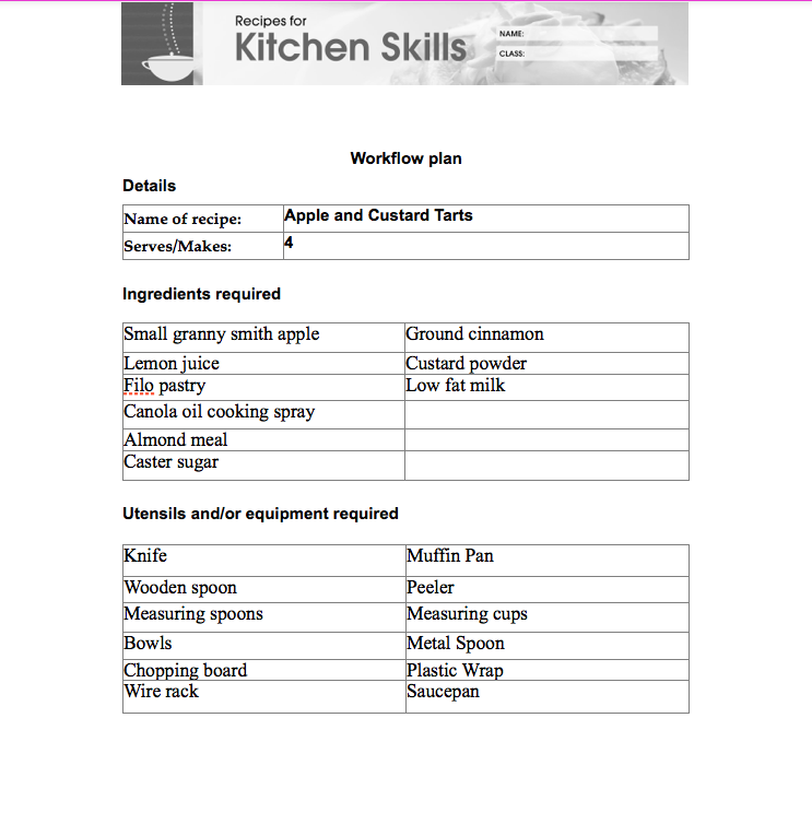Hospitality apple and custard recipe workflow plan for Country plans com