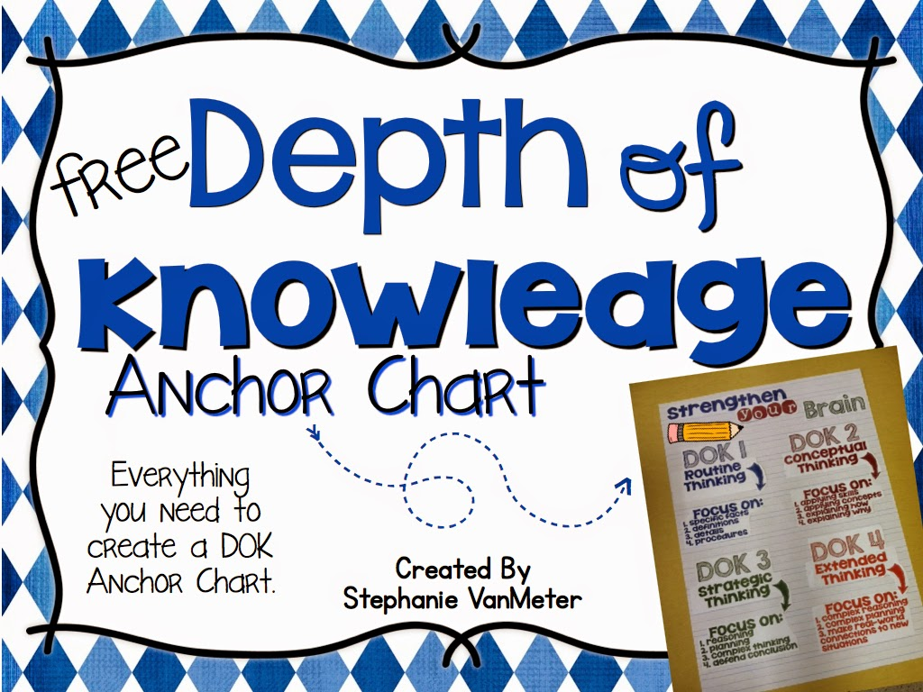 http://www.teacherspayteachers.com/Product/Depth-of-Knowledge-Anchor-Chart-1514840