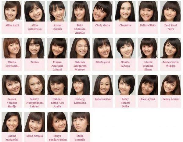 profil+member+personil+jkt48 Profil Jkt 48 Terbaru 2014