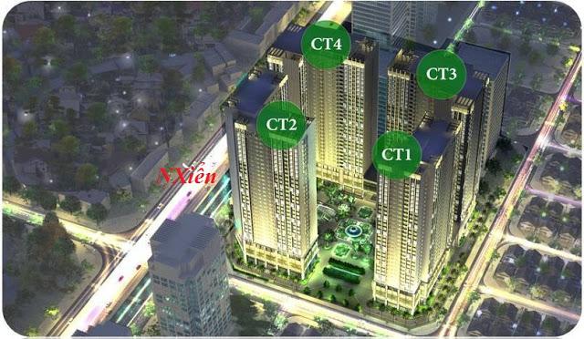 Phối cảnh tổng thể Eco green city