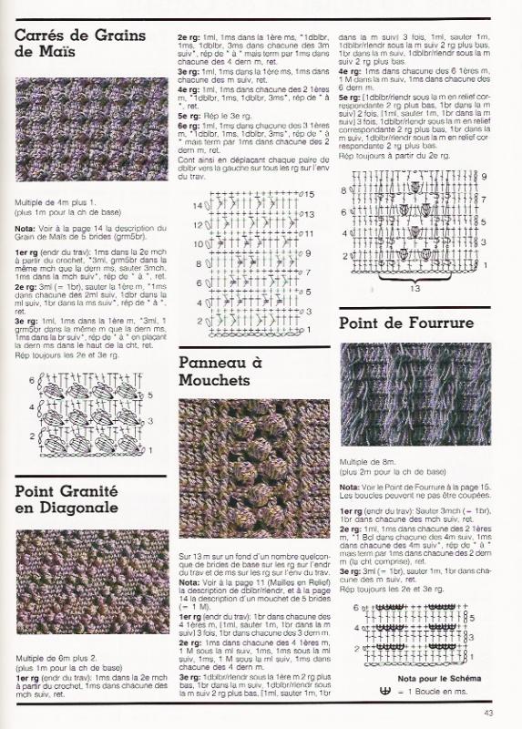 SOLO PUNTOS: Puntos crochet , relieve