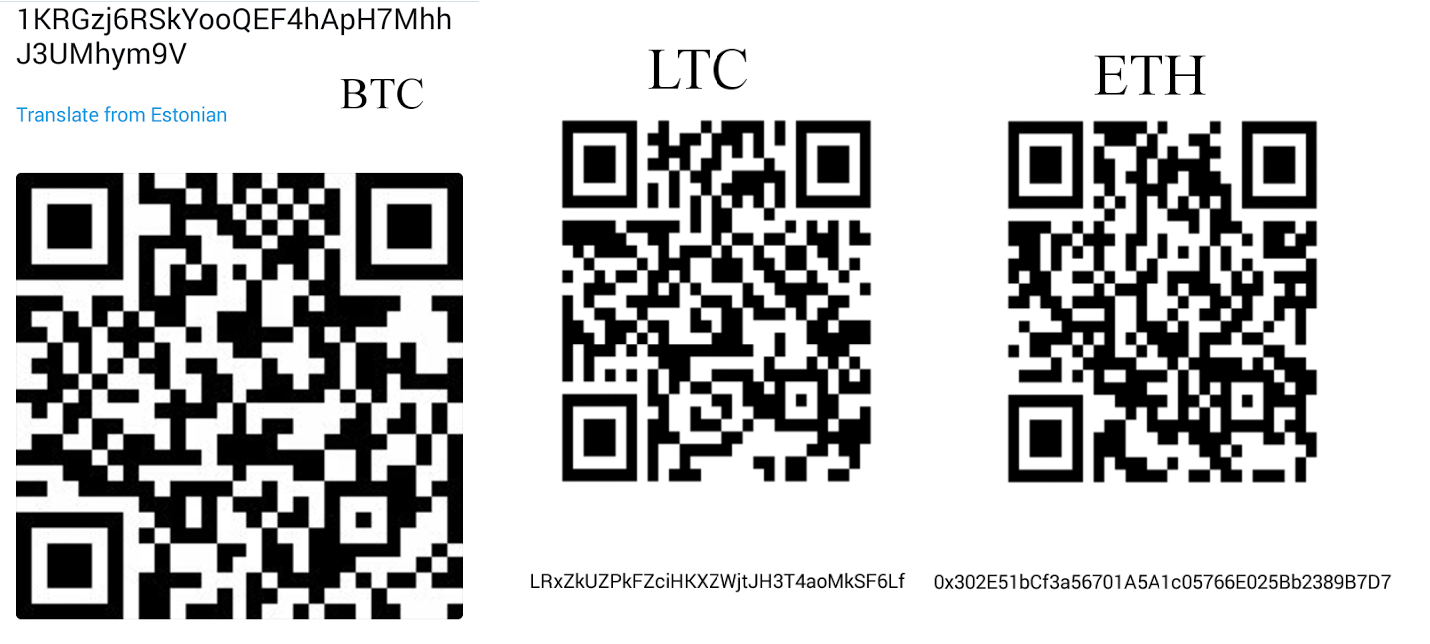 Donate In Crypto Currency