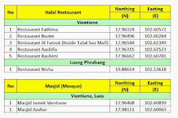 Masjid and Halal Restaurant in Laos (Updated Jan 2015)