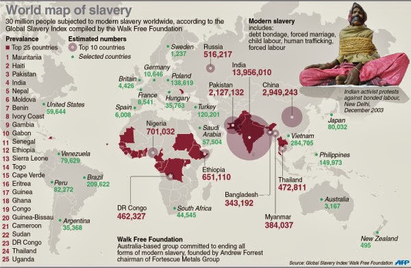 Slavery In Africa Today 2013 WikiProgress Africa: S...