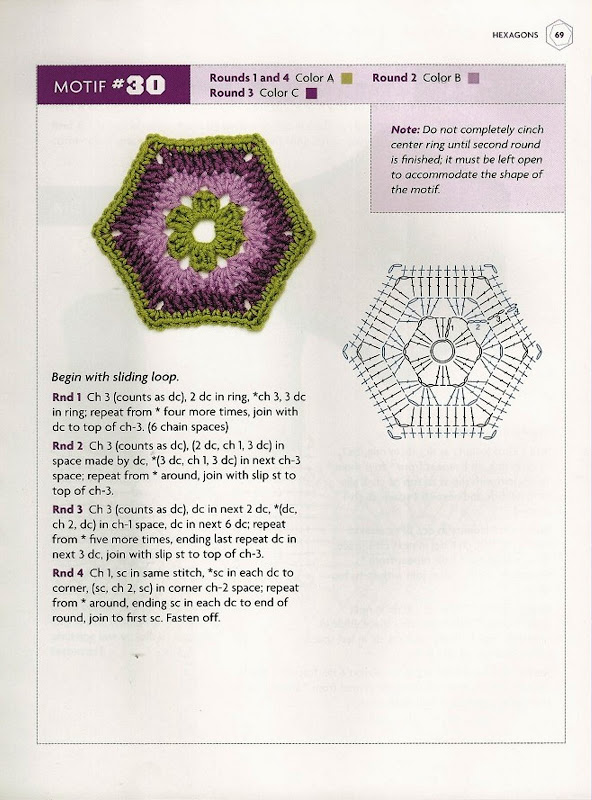 SOLO PUNTOS: Hexágonos crochet