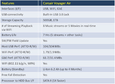 Corsair Voyager Air Wireless Mobile Drive & Home Network Attached Storage screenshot 3