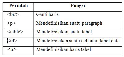 WML Text Element