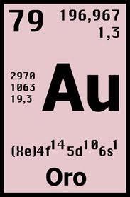Preguntas de qumica de donde vienen los nombres de los elementos seguramente alguna vez te habrs preguntado de como es que los elementos qumicos tienen esos nombres tan partculares es decir por que el metal oro se urtaz Gallery