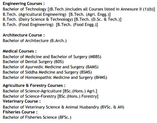 KEAM 2015 Courses
