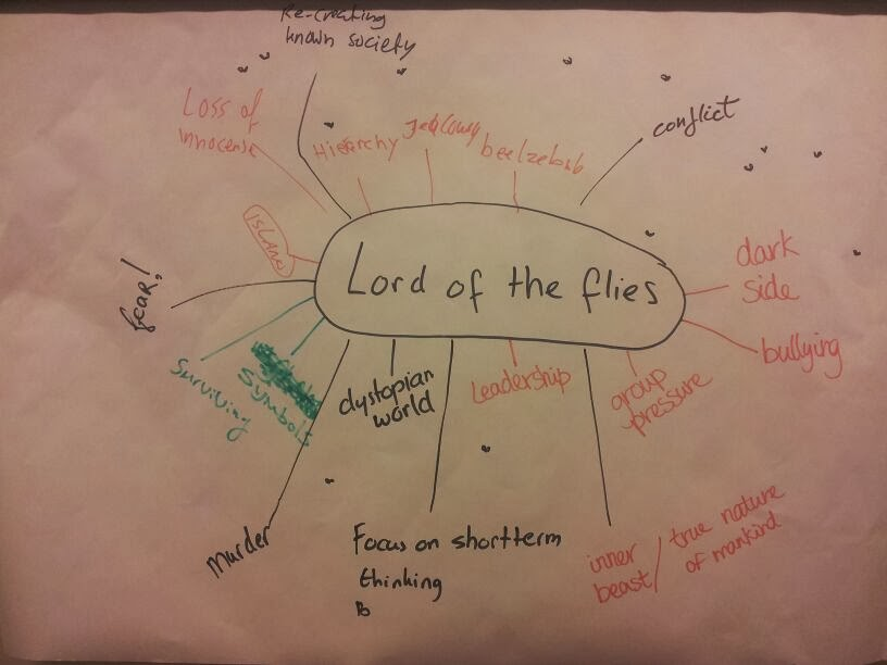 the events of chapters one to five of lord of the flies essay 6 chapters in lord of the flies study guide  lord of the flies essay prompts lesson 16 - lord of the flies project ideas  anyone who needs help reviewing lord of the flies quickly will .