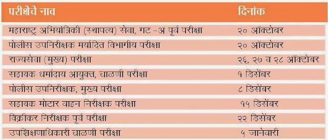 MPSC 2013 - 2014 Exam Timetable