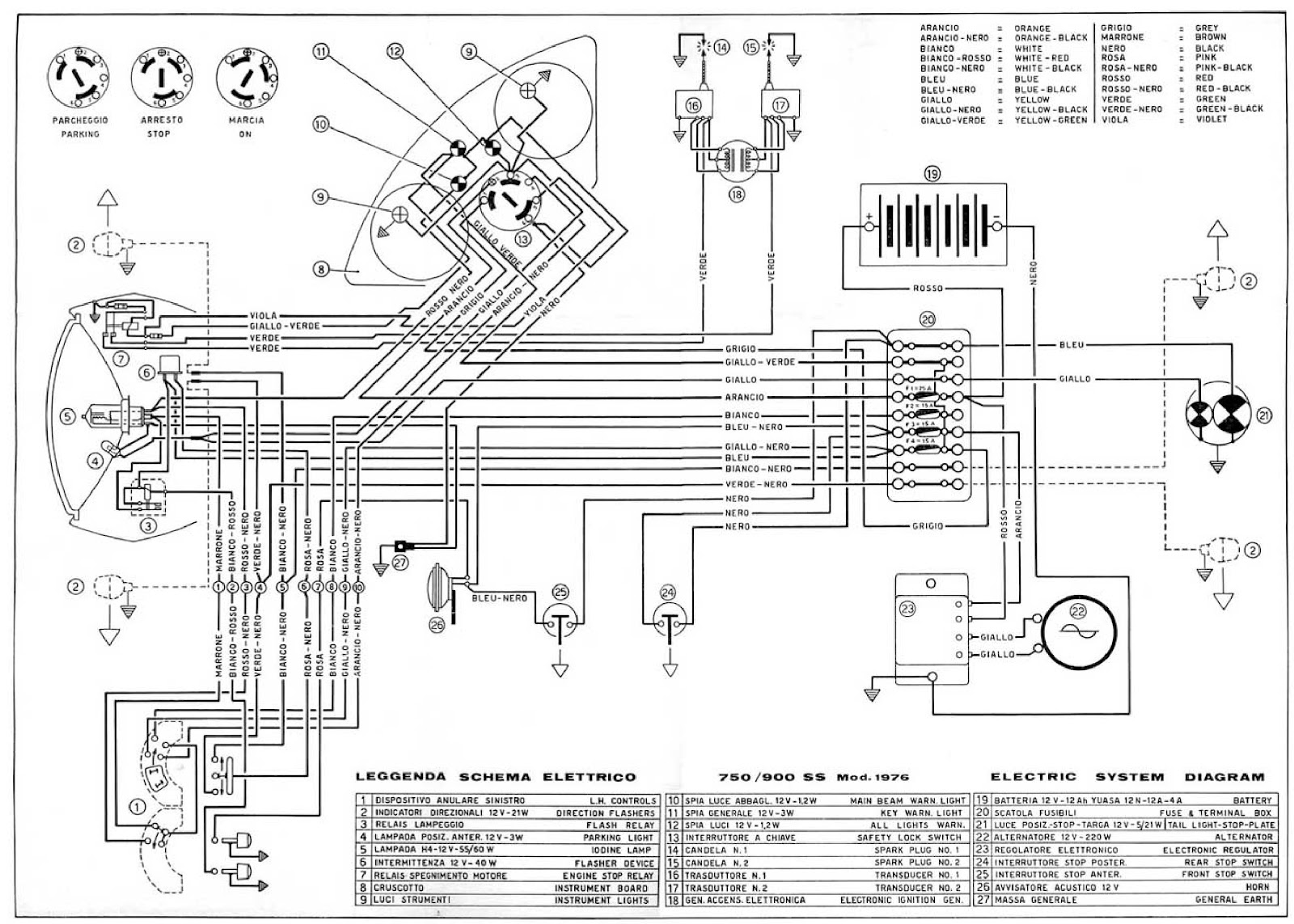 DUCATI SUPERSPORT 750SS 900SS 1976 Wiring Diagram