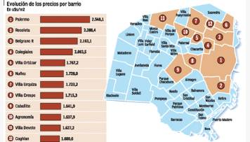 Alquiler local capital federal precio del metro cuadrado - Cuanto vale el metro cuadrado ...