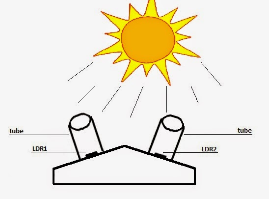 Solar Tracker Circuit Simple Projects