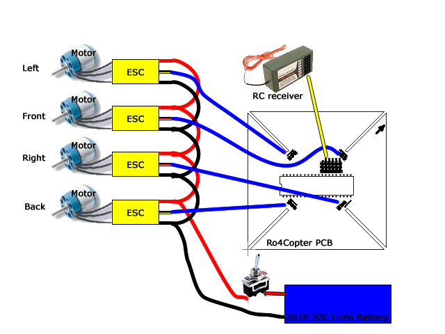 General Wiring Diagram For Quadcopters