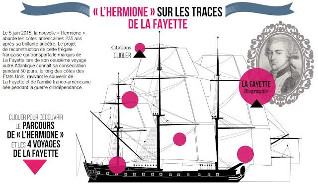 http://www.lemonde.fr/international/visuel/2015/06/05/infographie-interactive-l-hermione-et-la-fayette-en-amerique_4648080_3210.html