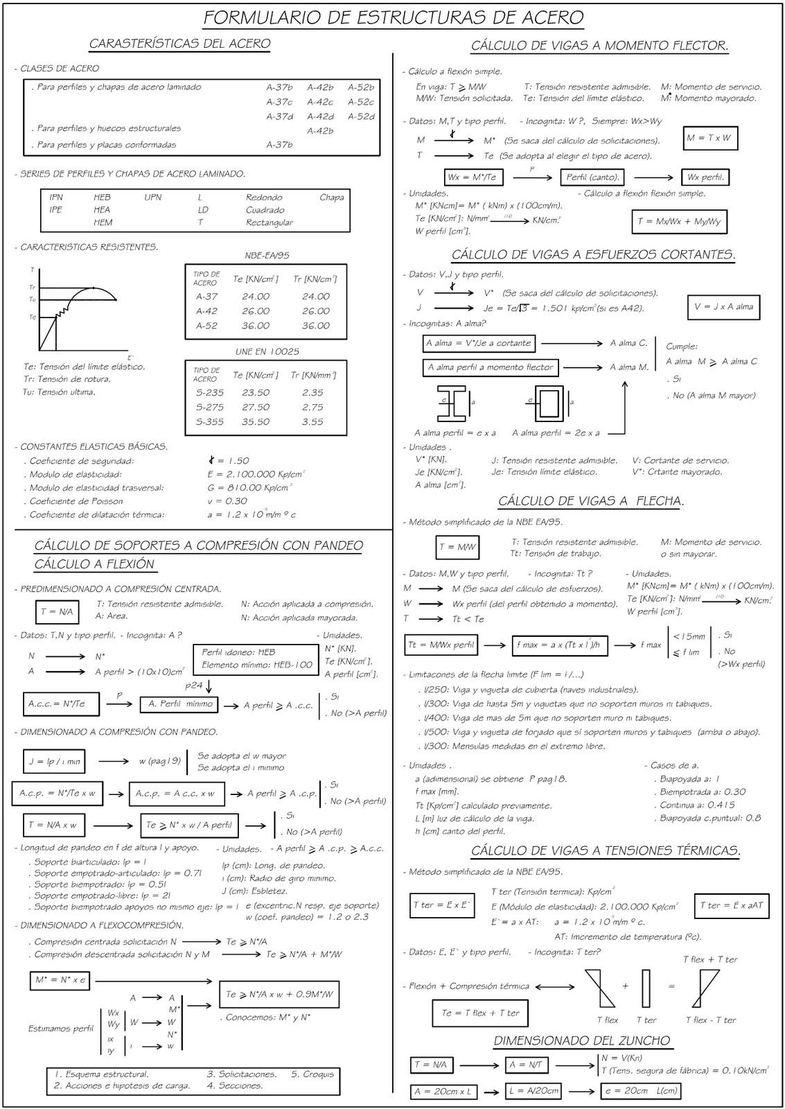 Cálculo Básico en Estructuras de Acero.   Adaptando la Edificación a ...