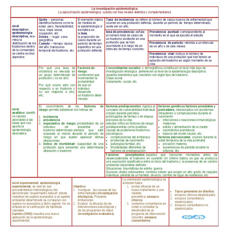Humanidad y Ciencia: 21-nov-2012